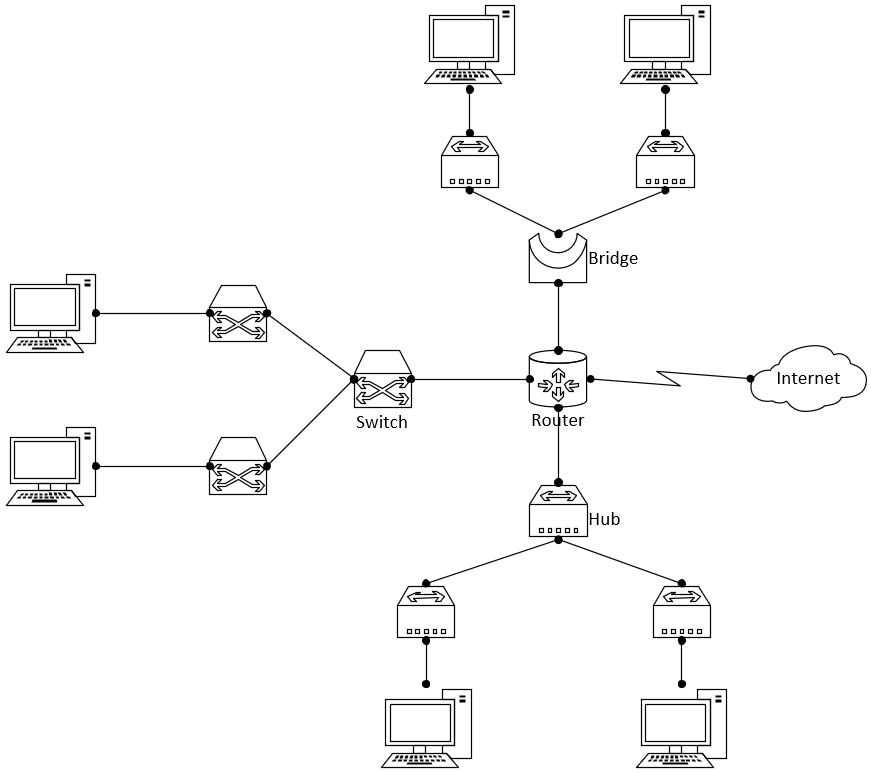 broadcast_domain_dan_collision_domain