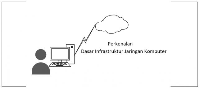 Infrastruktur Jaringan Komputer