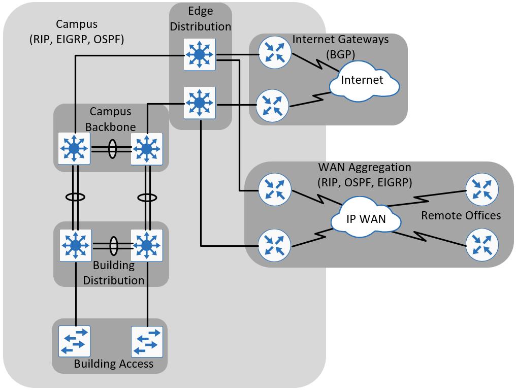 jaringan_enterprise