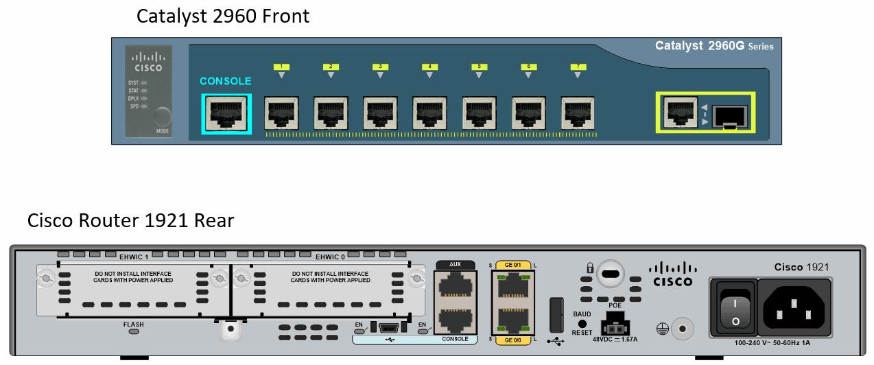 Router dan Switch Cisco