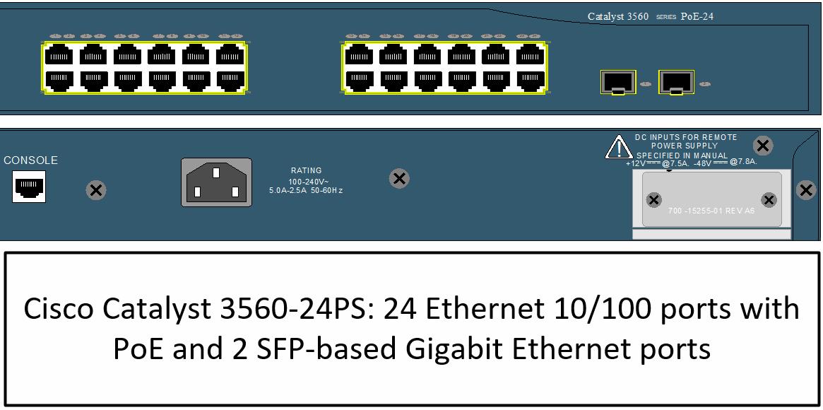Cisco Catalyst Switch 3560-24PS